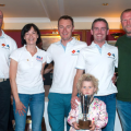 National 18 Championships 2015 – Report
